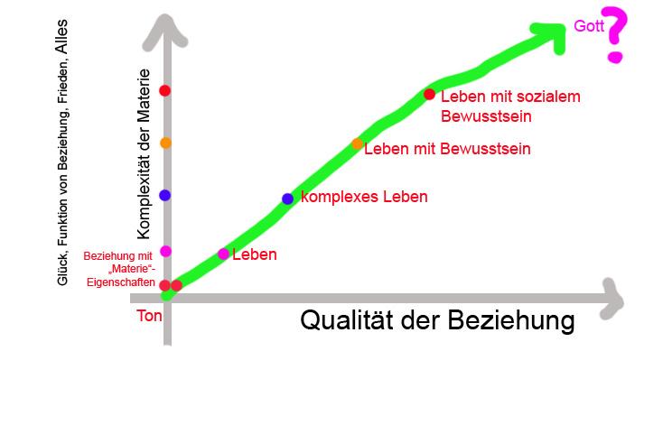 Die Suche nach der Weltformel [Archiv] - :: forum.grenzwissen.de ...